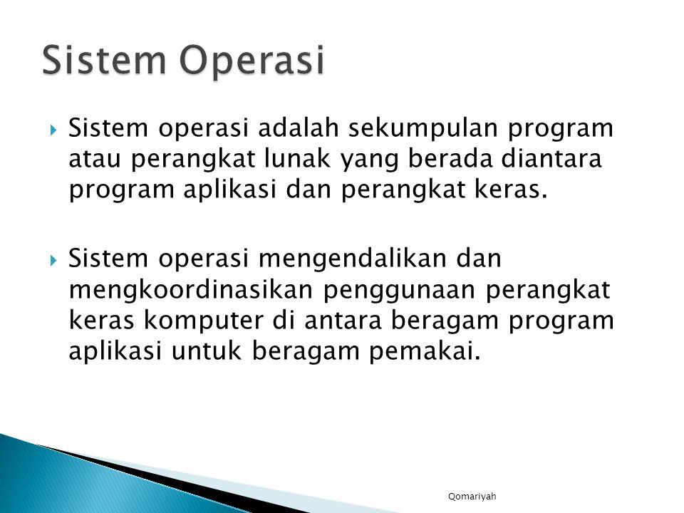 Sistem Operasi Sistem operasi adalah sekumpulan program atau perangkat lunak yang berada diantara program aplikasi dan perangkat keras.