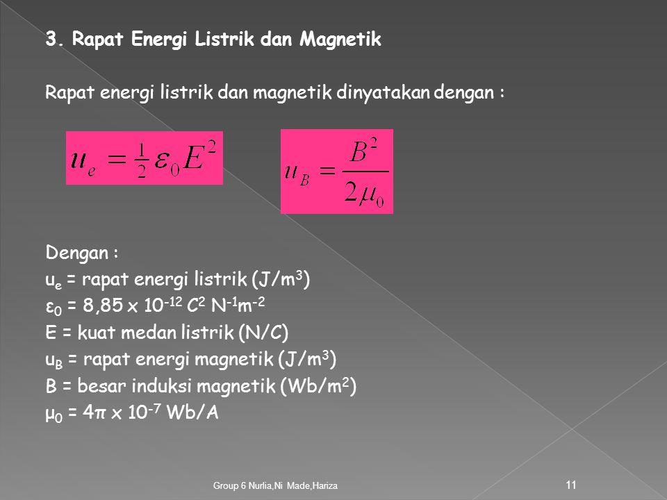 3. Rapat Energi Listrik dan Magnetik