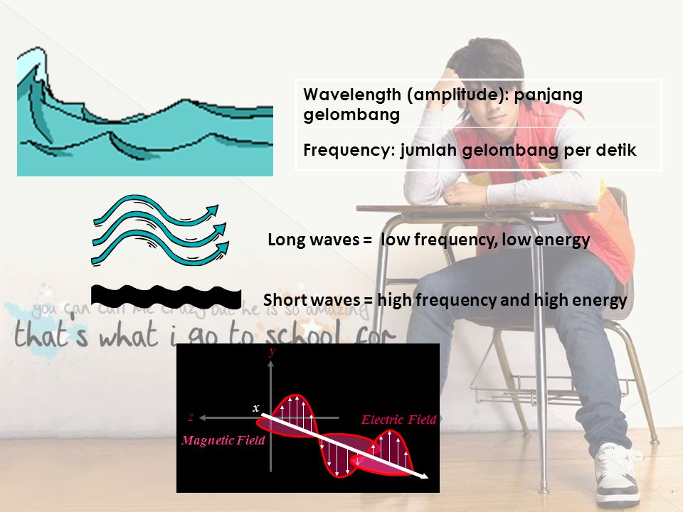 Long waves = low frequency, low energy