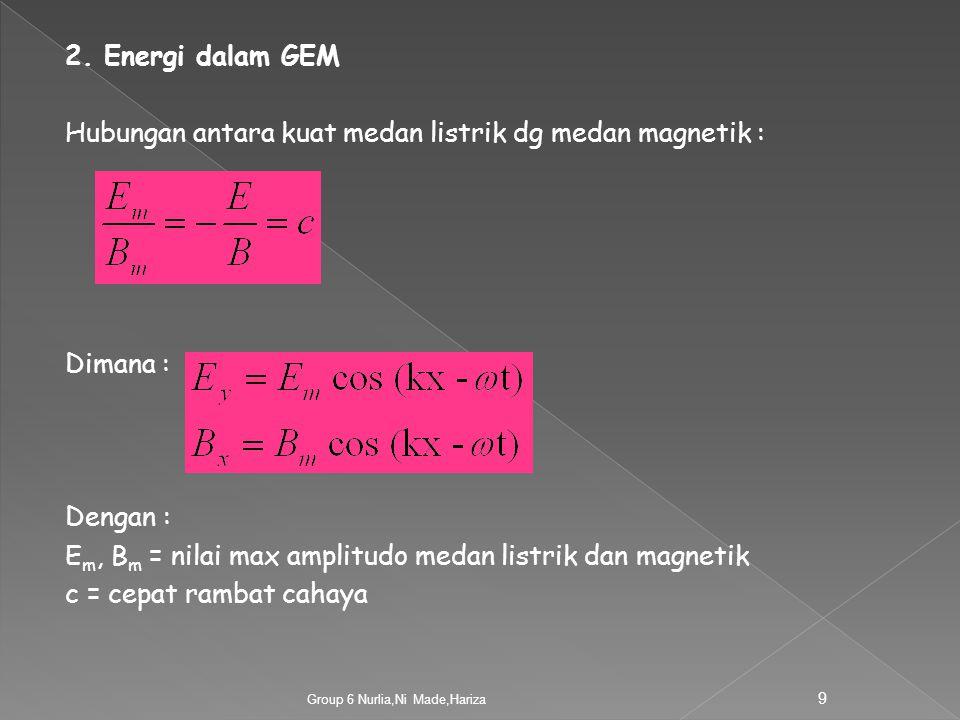 Hubungan antara kuat medan listrik dg medan magnetik :