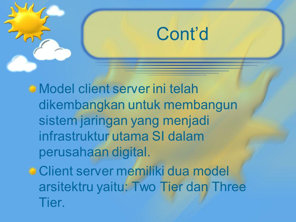 Cont'd Model client server ini telah dikembangkan untuk membangun sistem jaringan yang menjadi infrastruktur utama SI dalam perusahaan digital.