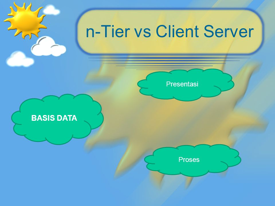 n-Tier vs Client Server