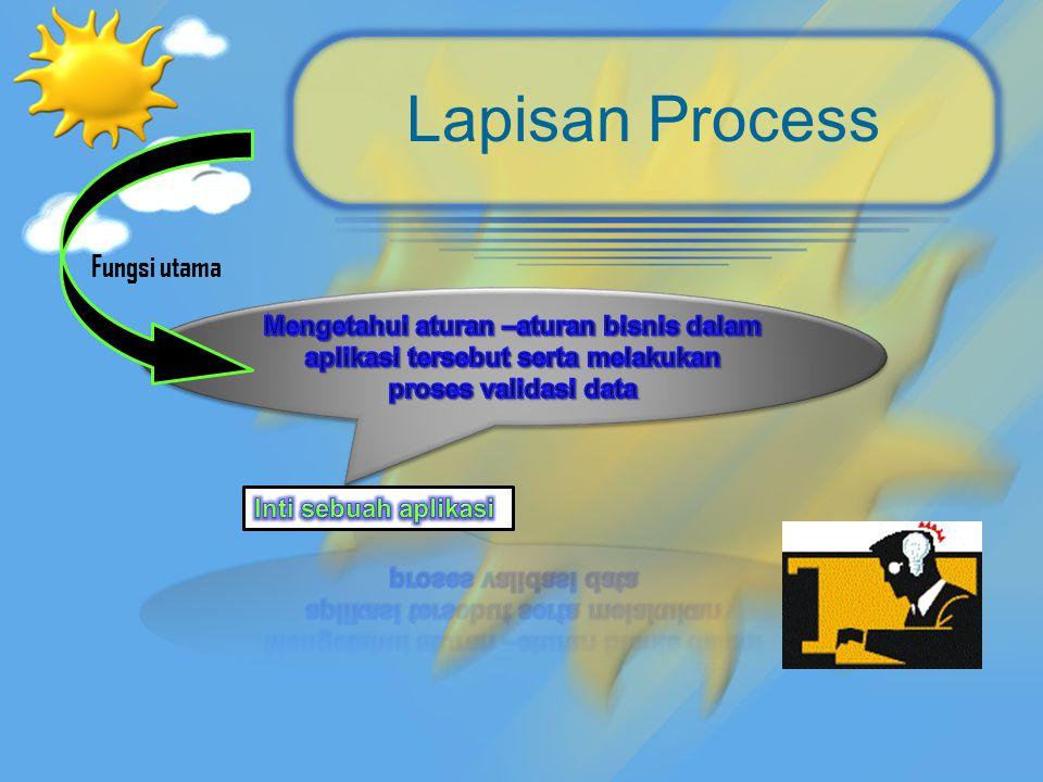 Lapisan Process Fungsi utama