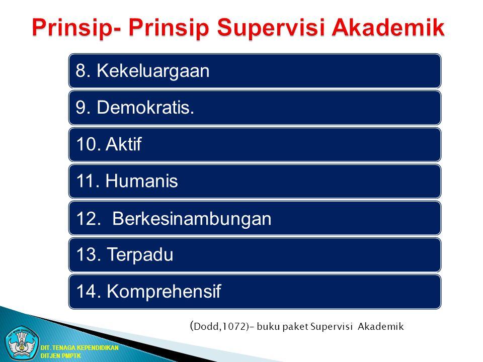 Prinsip- Prinsip Supervisi Akademik