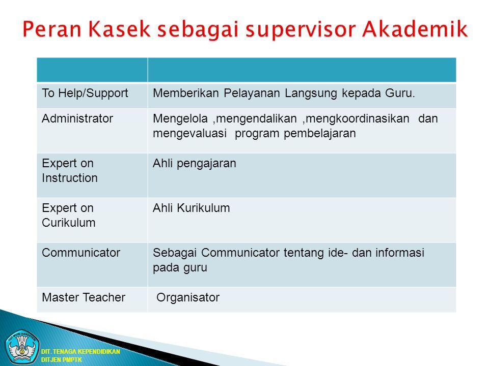Peran Kasek sebagai supervisor Akademik