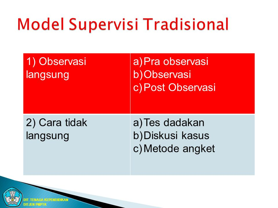 Model Supervisi Tradisional