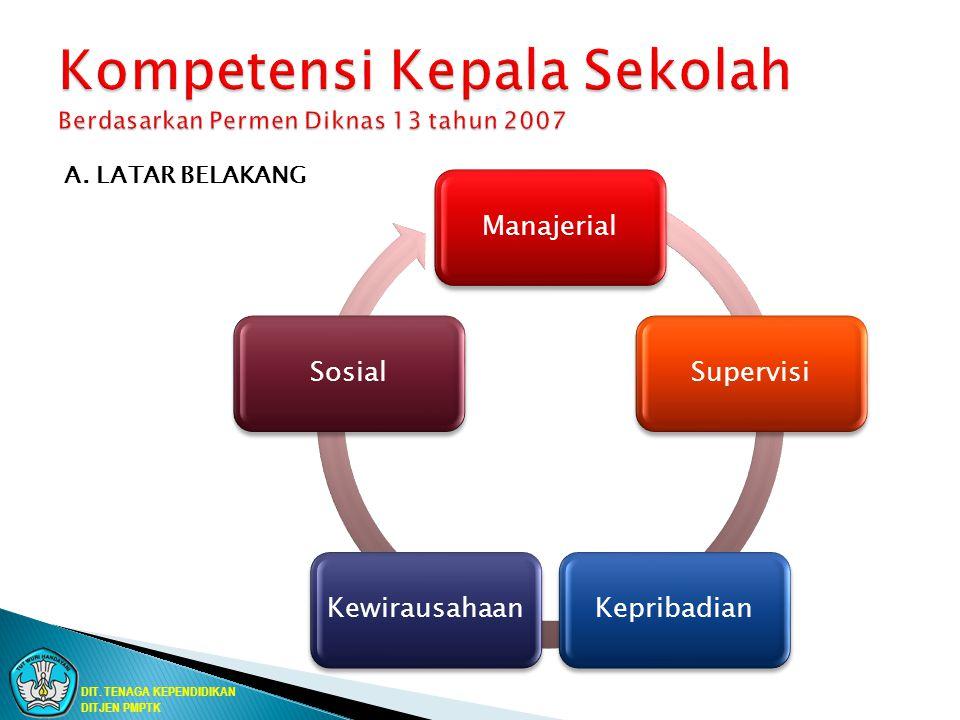 Kompetensi Kepala Sekolah Berdasarkan Permen Diknas 13 tahun 2007