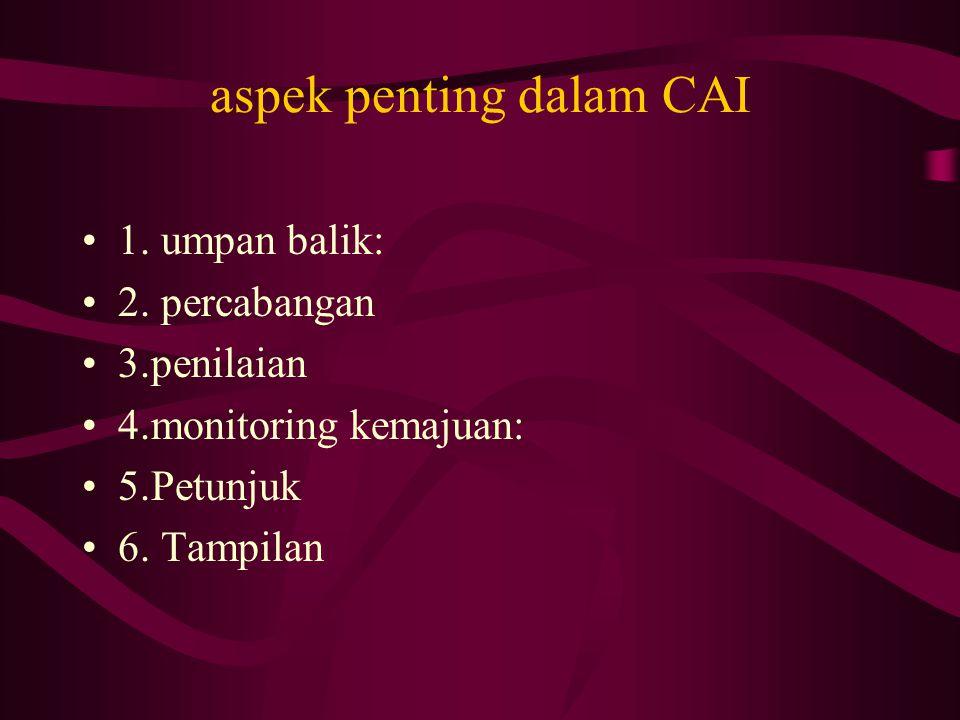 aspek penting dalam CAI