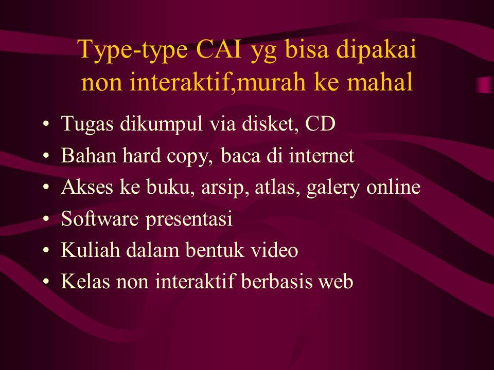 Type-type CAI yg bisa dipakai non interaktif,murah ke mahal