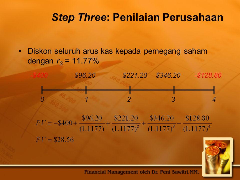 Step Three: Penilaian Perusahaan
