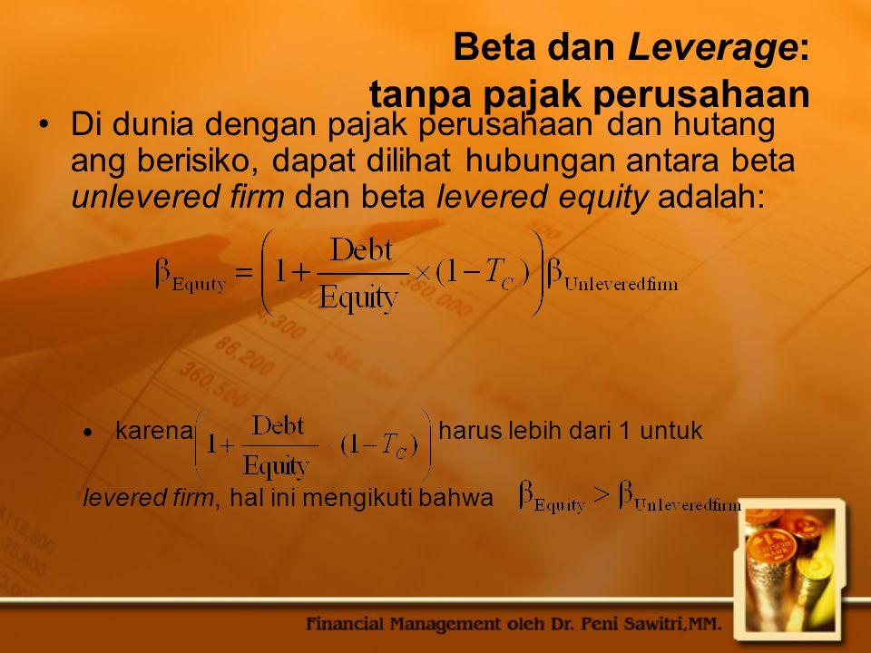 Beta dan Leverage: tanpa pajak perusahaan