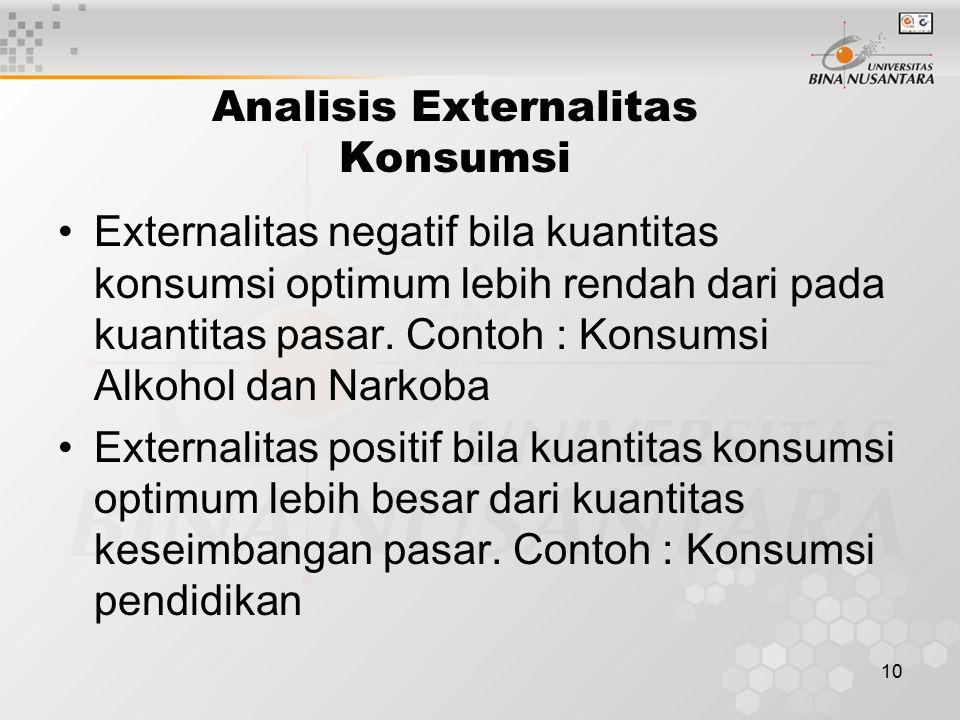 Analisis Externalitas Konsumsi