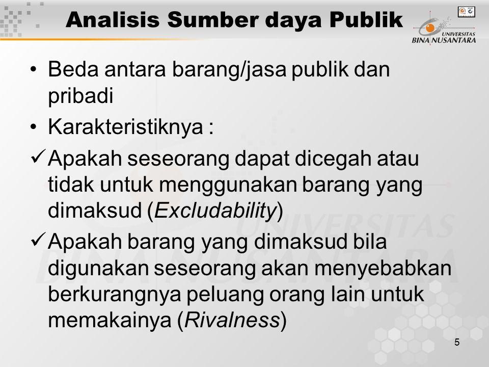Analisis Sumber daya Publik