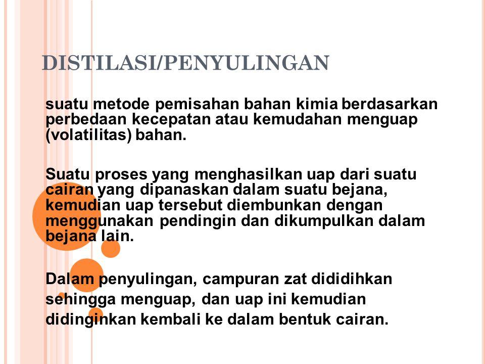 DISTILASI/PENYULINGAN