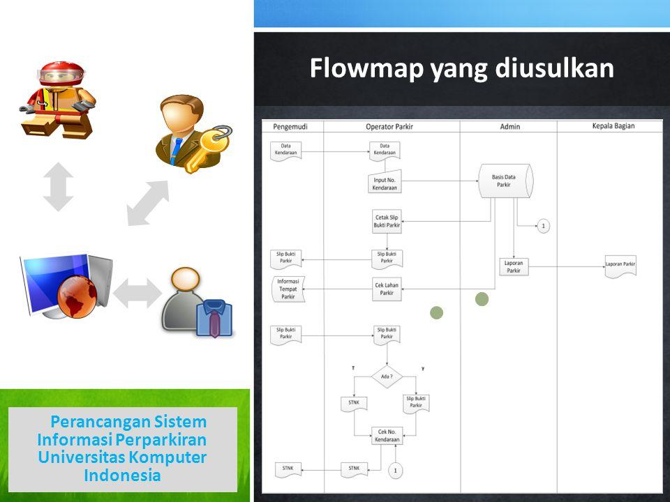 Flowmap yang diusulkan