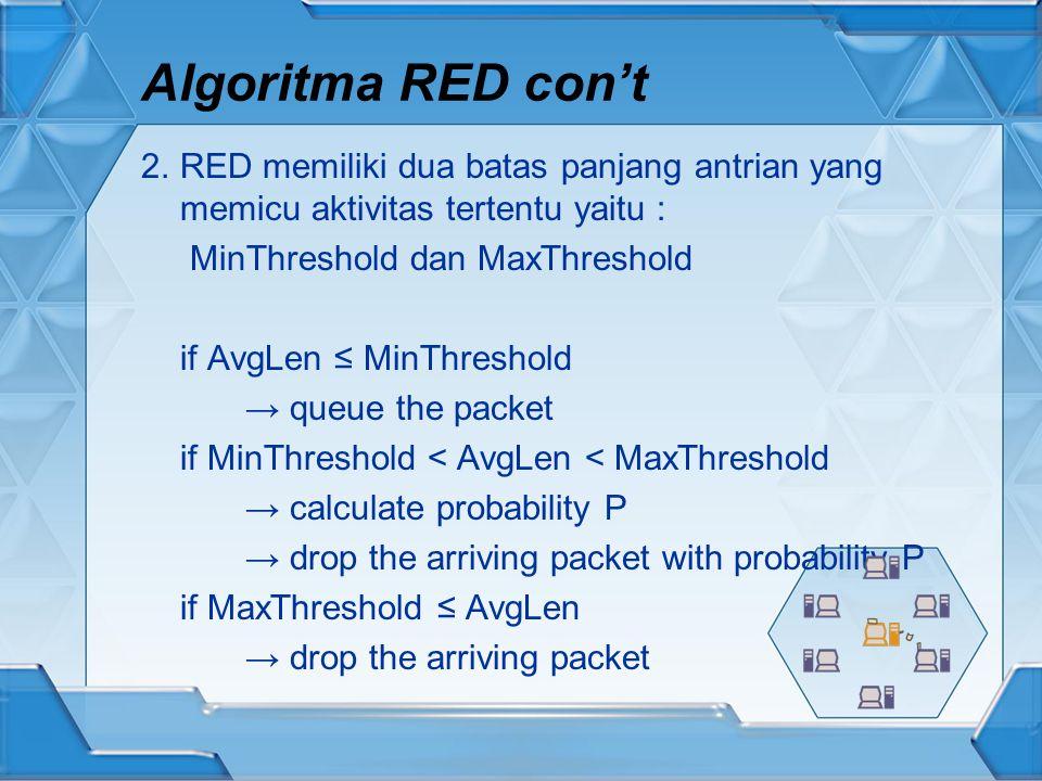 Algoritma RED con't 2. RED memiliki dua batas panjang antrian yang memicu aktivitas tertentu yaitu :