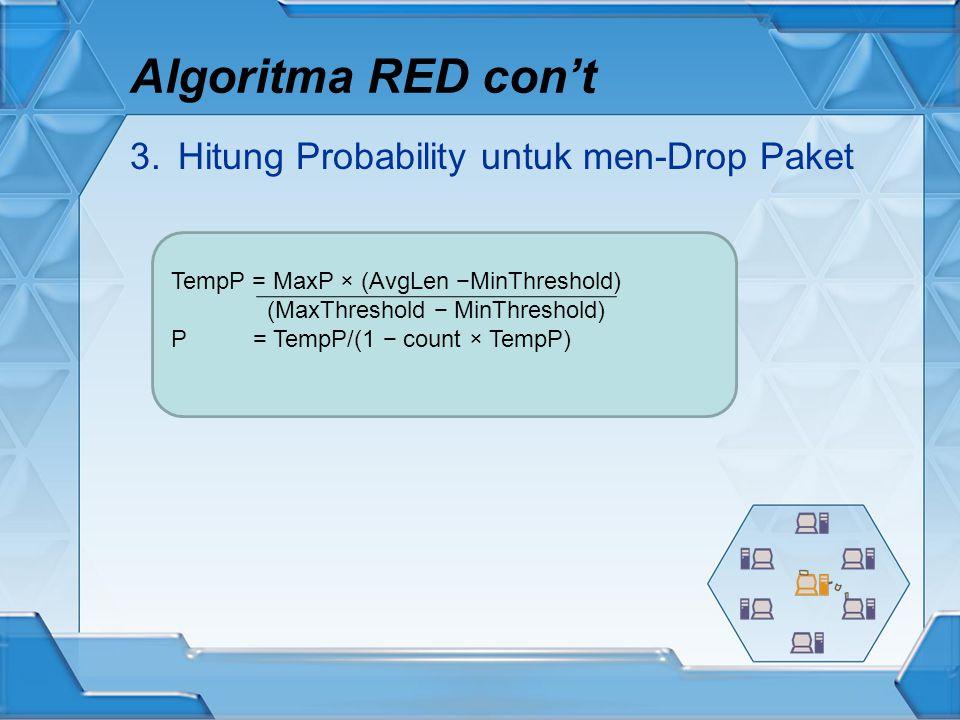 Algoritma RED con't Hitung Probability untuk men-Drop Paket