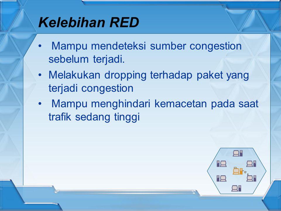 Kelebihan RED Mampu mendeteksi sumber congestion sebelum terjadi.