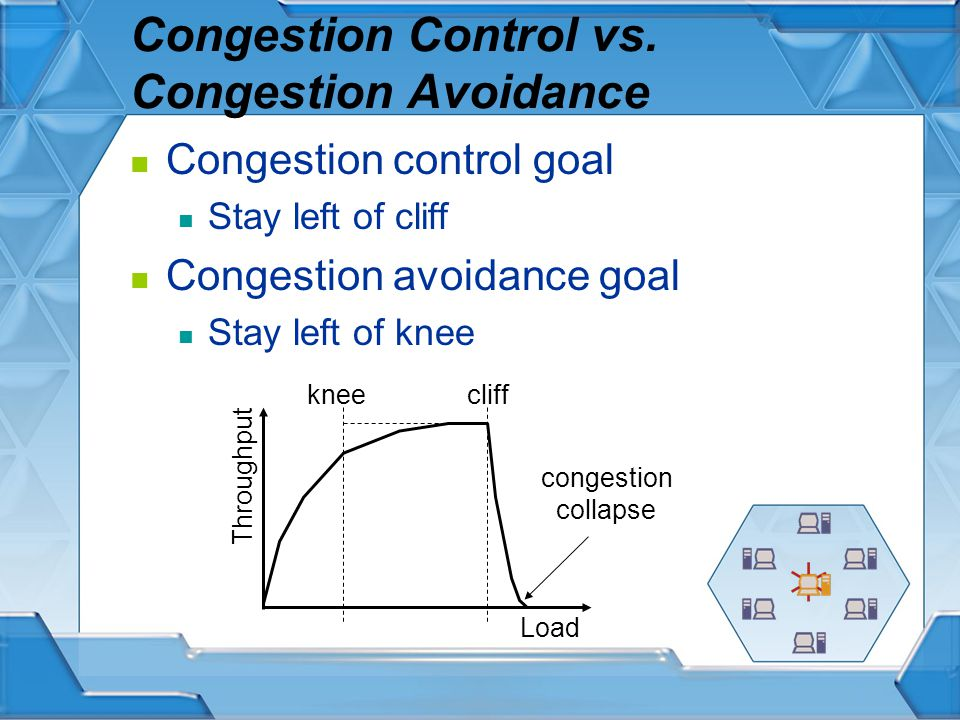 Congestion Control vs. Congestion Avoidance