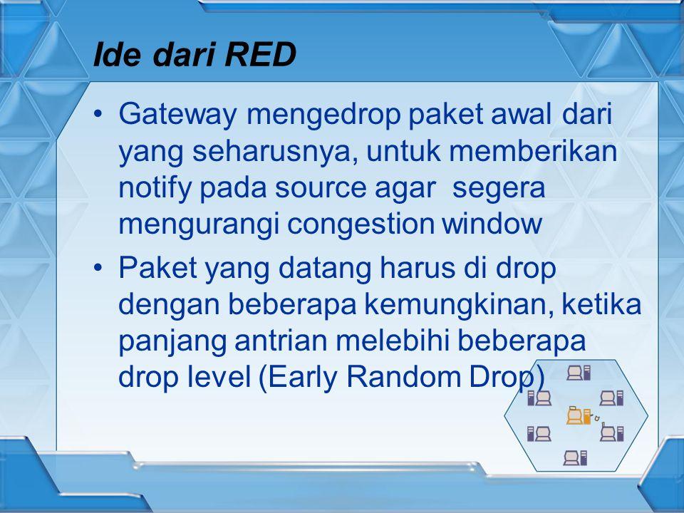 Ide dari RED Gateway mengedrop paket awal dari yang seharusnya, untuk memberikan notify pada source agar segera mengurangi congestion window.