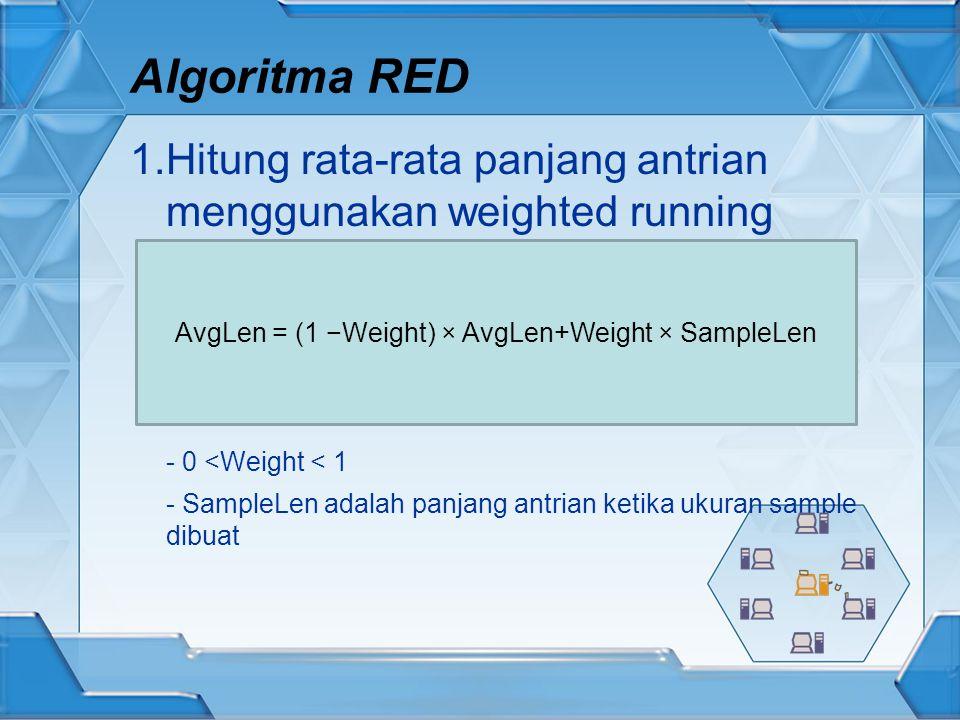 AvgLen = (1 −Weight) × AvgLen+Weight × SampleLen