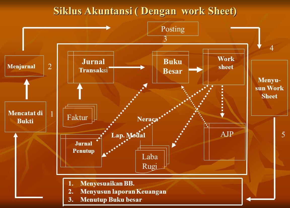 Siklus Akuntansi ( Dengan work Sheet)