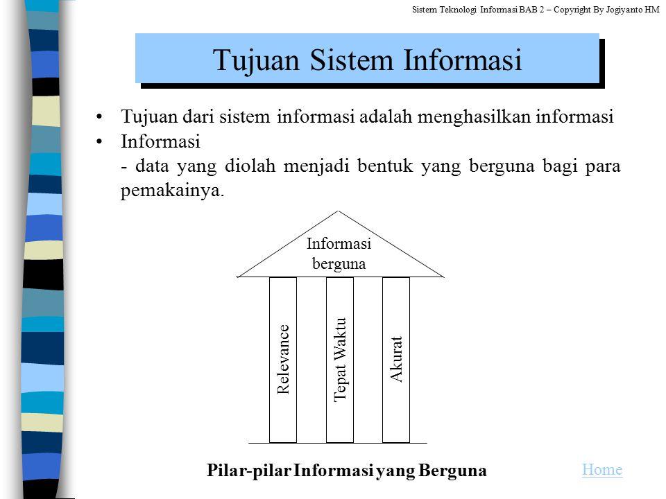 Tujuan Sistem Informasi