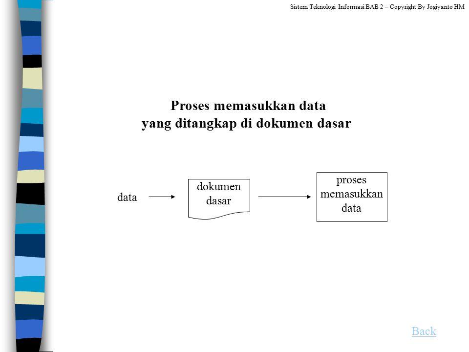 Proses memasukkan data yang ditangkap di dokumen dasar
