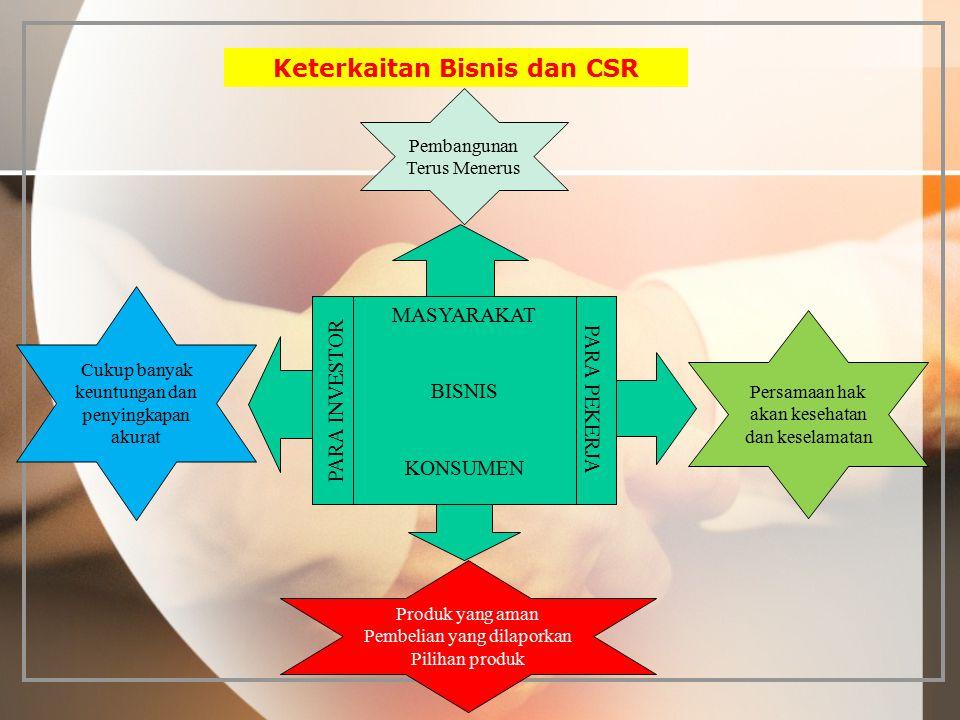 Keterkaitan Bisnis dan CSR