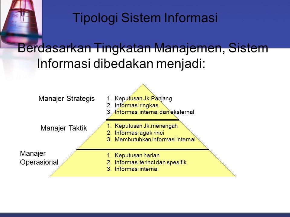 Tipologi Sistem Informasi