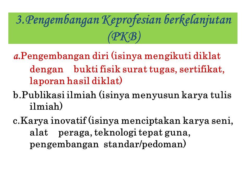 3.Pengembangan Keprofesian berkelanjutan (PKB)