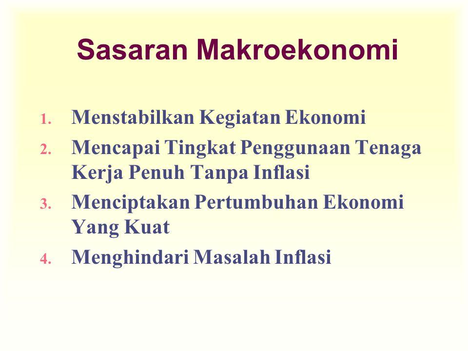 Sasaran Makroekonomi Menstabilkan Kegiatan Ekonomi