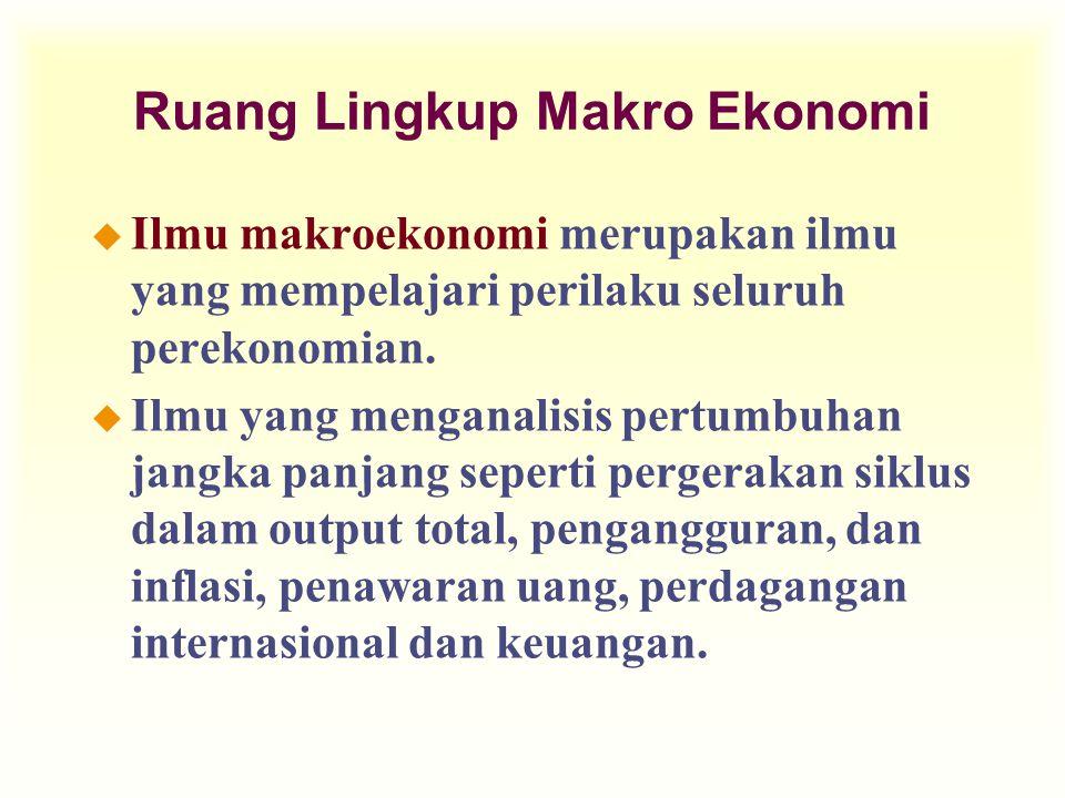 Ruang Lingkup Makro Ekonomi
