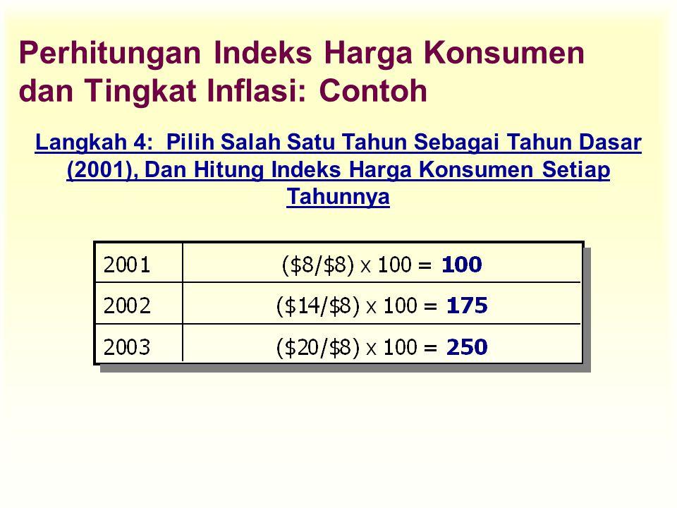 Perhitungan Indeks Harga Konsumen dan Tingkat Inflasi: Contoh