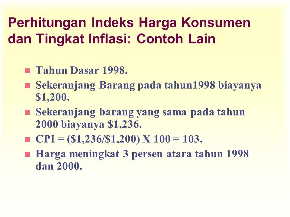 Perhitungan Indeks Harga Konsumen dan Tingkat Inflasi: Contoh Lain