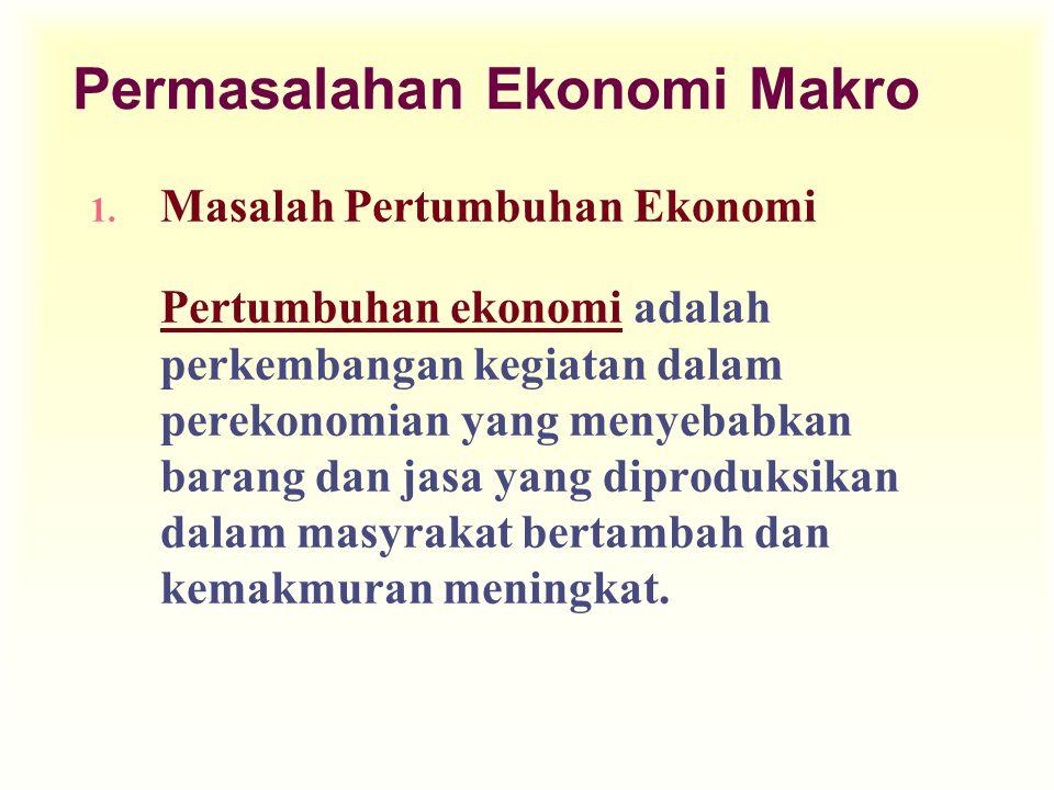 Permasalahan Ekonomi Makro