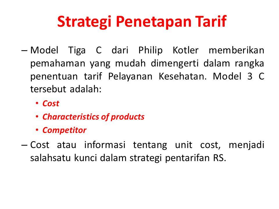 Strategi Penetapan Tarif