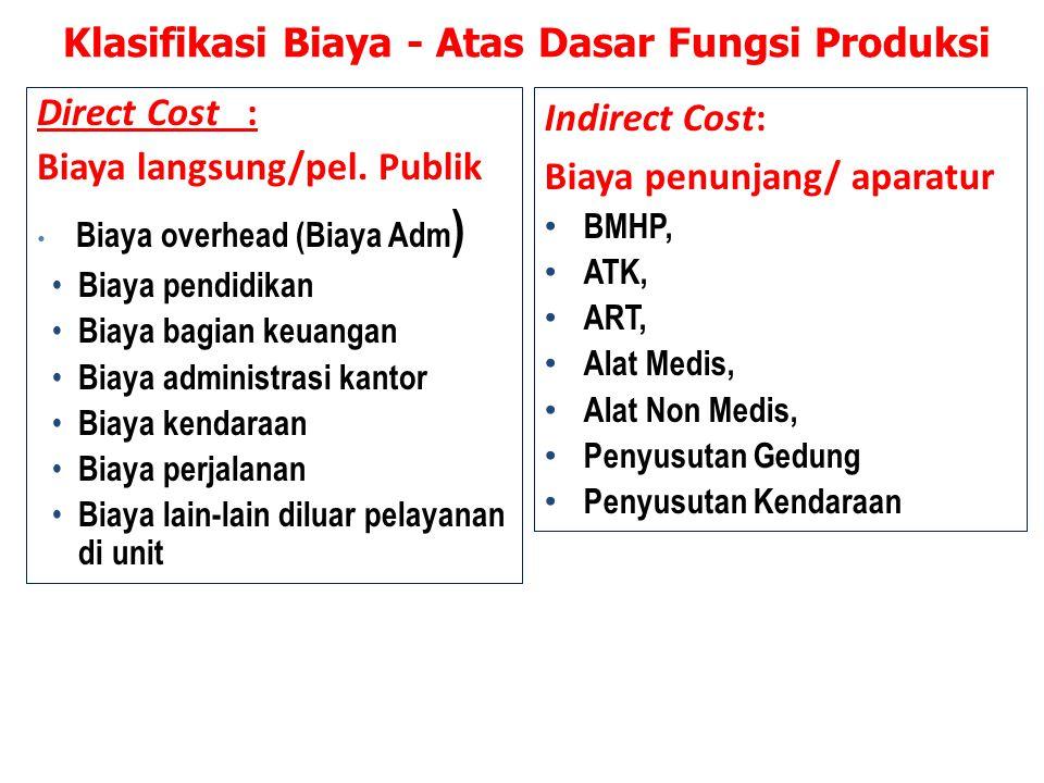 Klasifikasi Biaya - Atas Dasar Fungsi Produksi