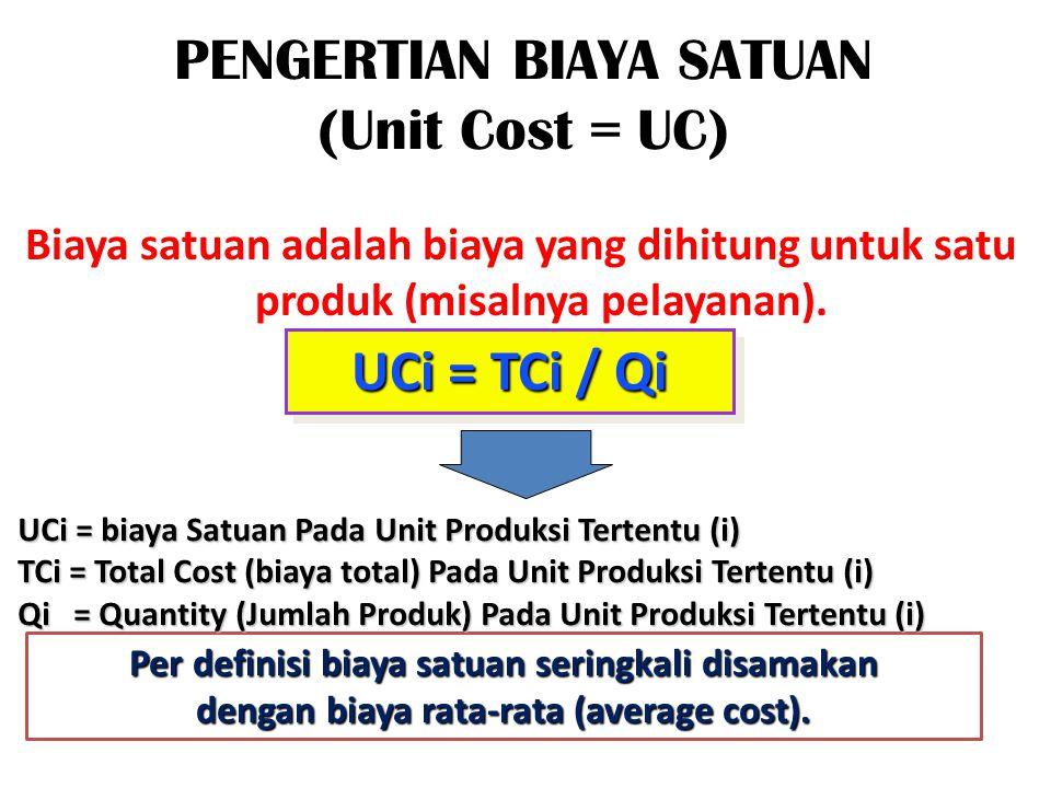 PENGERTIAN BIAYA SATUAN (Unit Cost = UC)