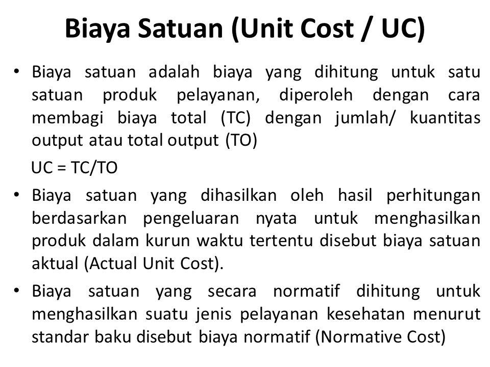 Biaya Satuan (Unit Cost / UC)