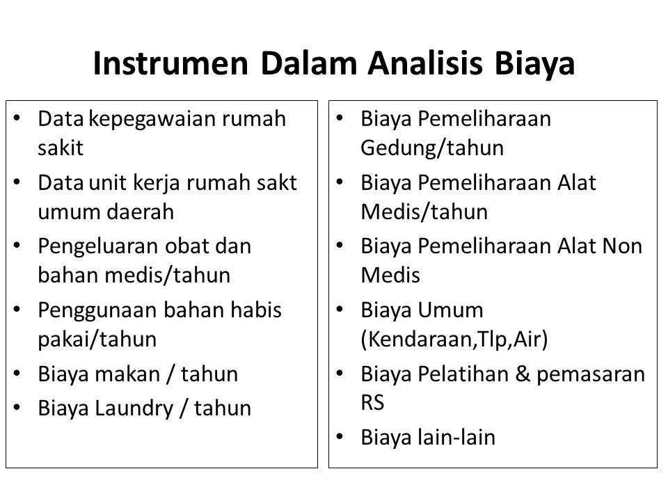 Instrumen Dalam Analisis Biaya