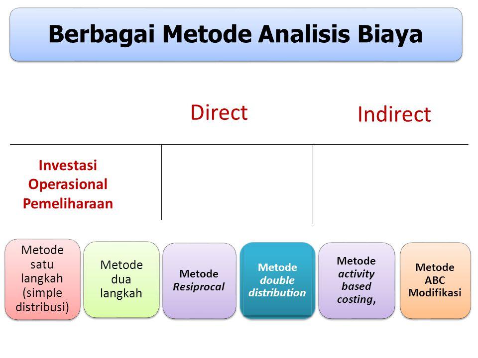 Berbagai Metode Analisis Biaya