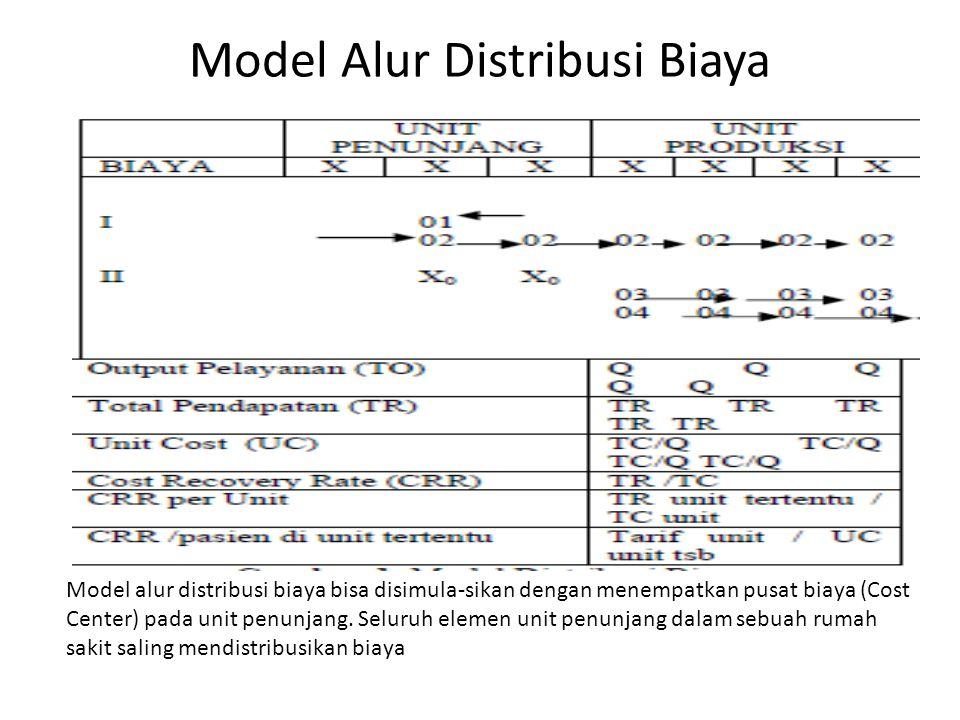 Model Alur Distribusi Biaya