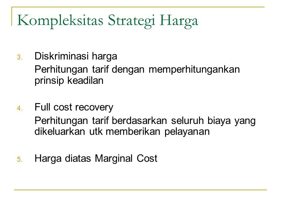 Kompleksitas Strategi Harga