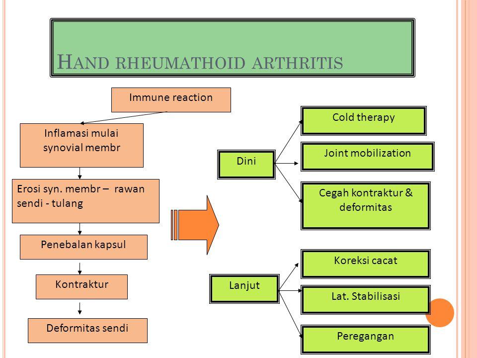 Hand rheumathoid arthritis