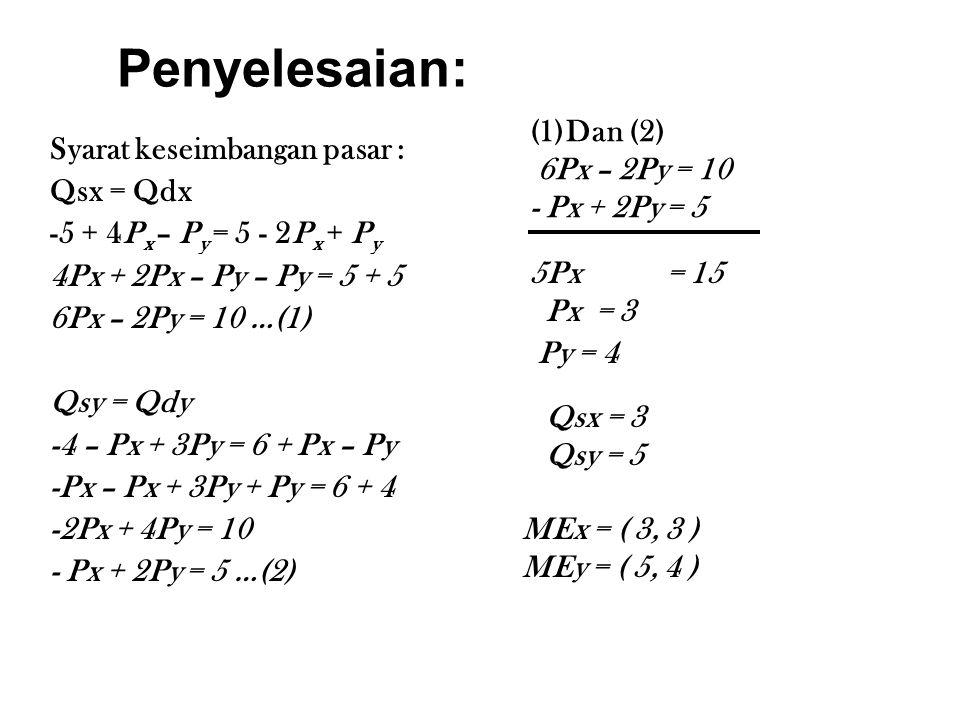 Penyelesaian: Dan (2) Syarat keseimbangan pasar : 6Px – 2Py = 10