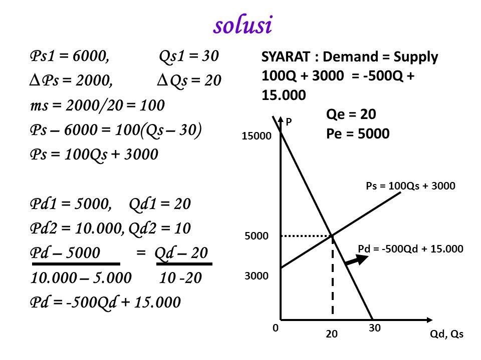 solusi Ps1 = 6000, Qs1 = 30 ∆Ps = 2000, ∆Qs = 20 ms = 2000/20 = 100