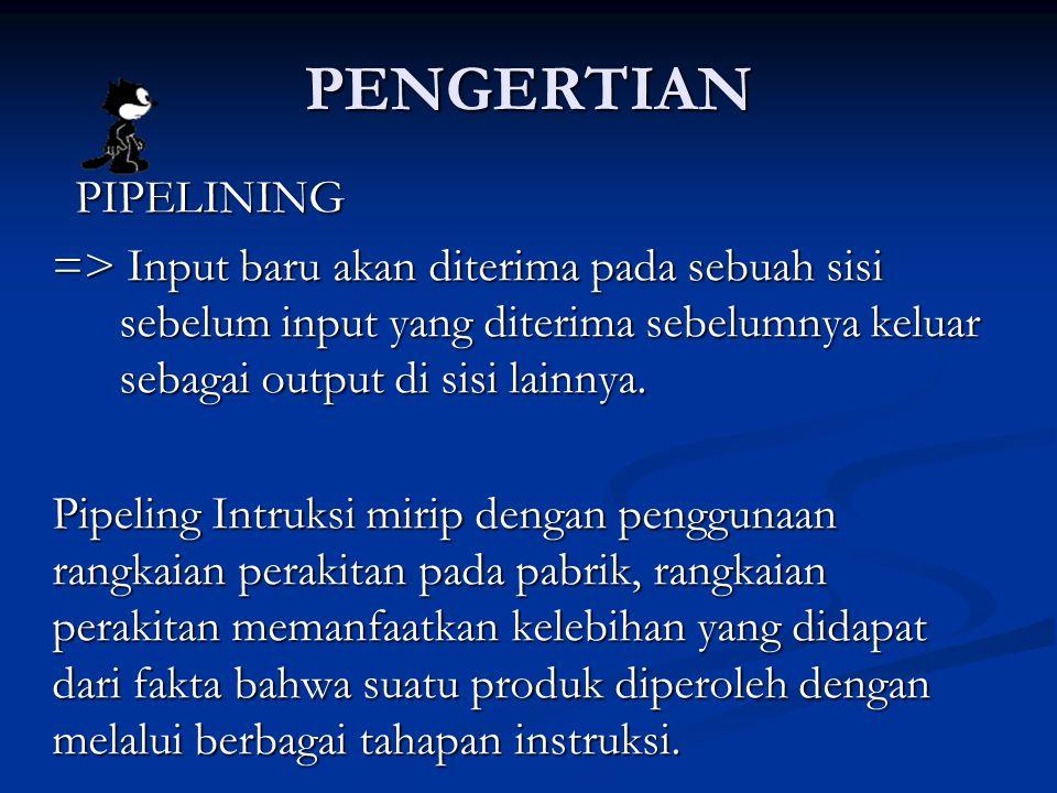 PENGERTIAN PIPELINING