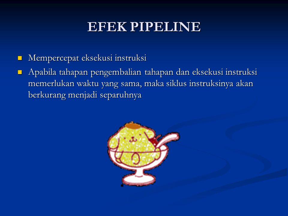 EFEK PIPELINE Mempercepat eksekusi instruksi