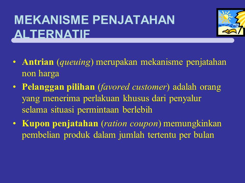 MEKANISME PENJATAHAN ALTERNATIF